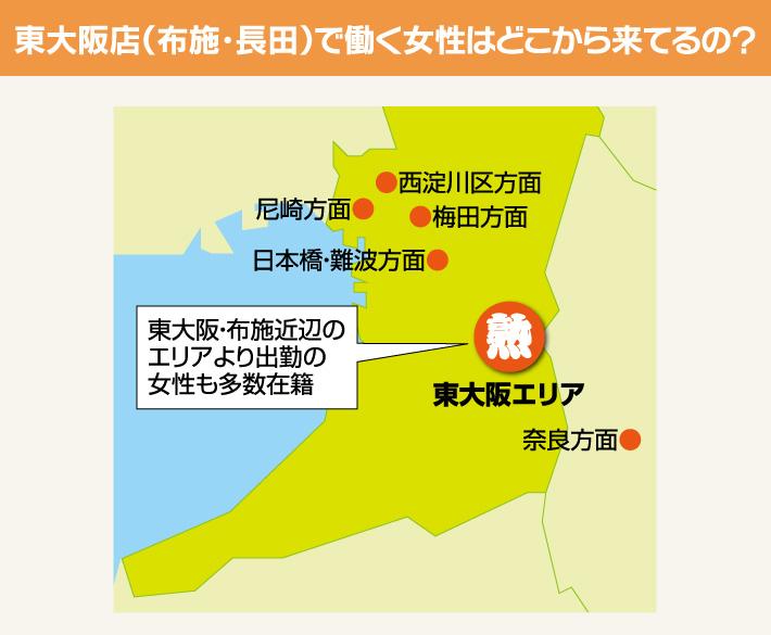 東大阪店(布施・長田)で働く女性はどこから来てるの?
